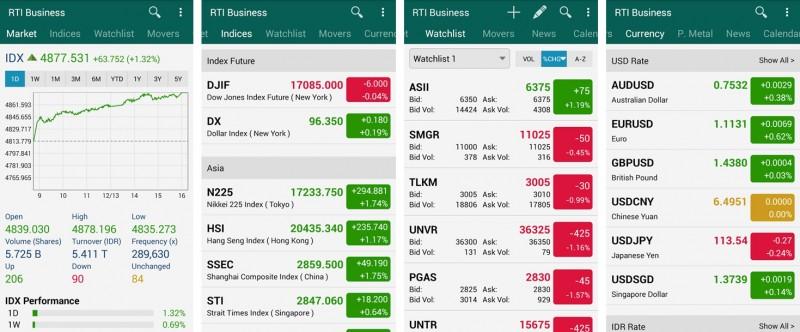 aplikasi-android-untuk-bisnis-rti