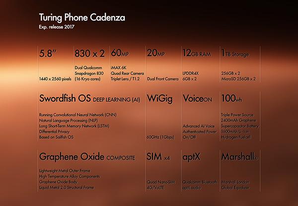 Gila, Smartphone ini Akan Punya 12GB RAM, 512 Internal Storage, dan Dual Prosesor!