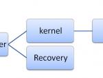 bootloader_simplified