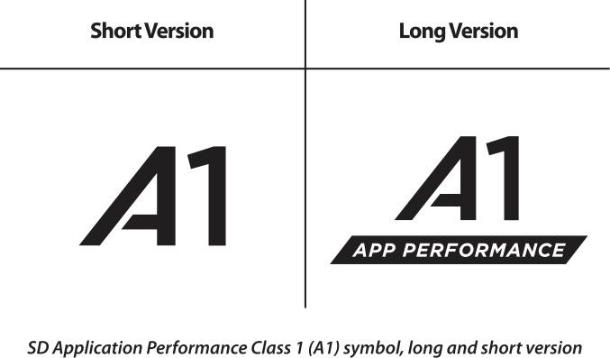 app-performance