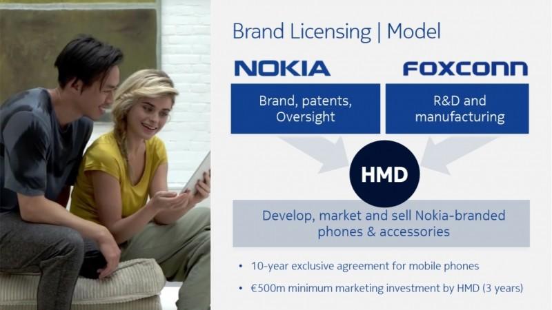 Rumor: HMD Global Siapkan 4 Ponsel Nokia untuk 2017