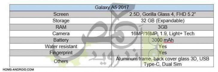 Kini Giliran Galaxy A5 (2017) yang Spesifikasinya Bocor