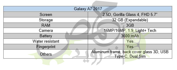 Perilisan Samsung Galaxy A (2017) Kian Dekat?