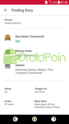 Apakah Film dari Play Store Mendukung Subtitle Indonesia?
