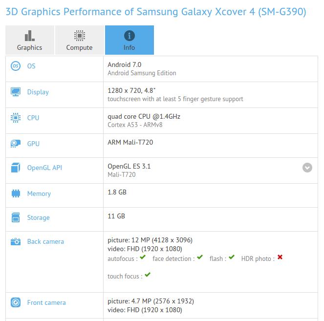 Samsung Galaxy Xcover 4 Terdeteksi di GFXBench