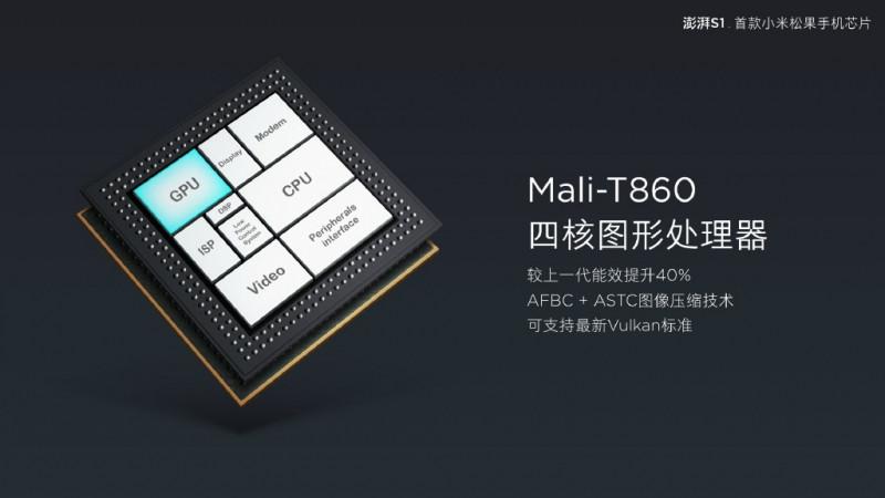Xiaomi Resmi Mermperkenalkan Prosesor Pinecone