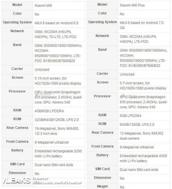 Spesifikasi Lengkap Xiaomi Mi 6 dan Mi 6 Plus Kembali Terungkap