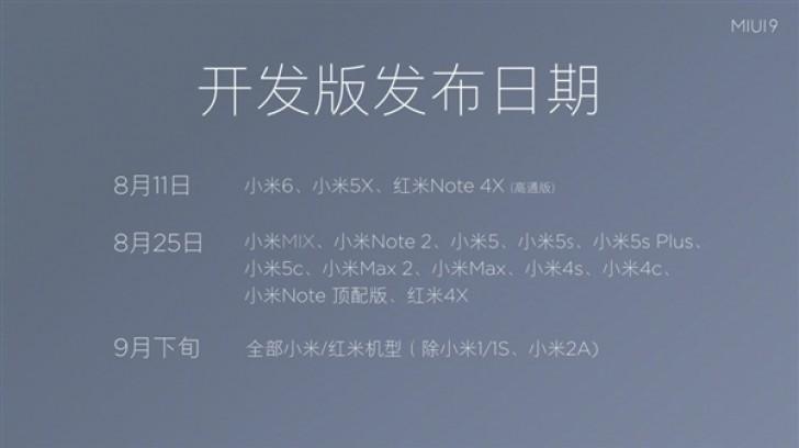 Xiaomi Mi 6 dan Redmi Note 4X akan Mendapatkan MIUI 9 pada 11 Agusuts 2017?