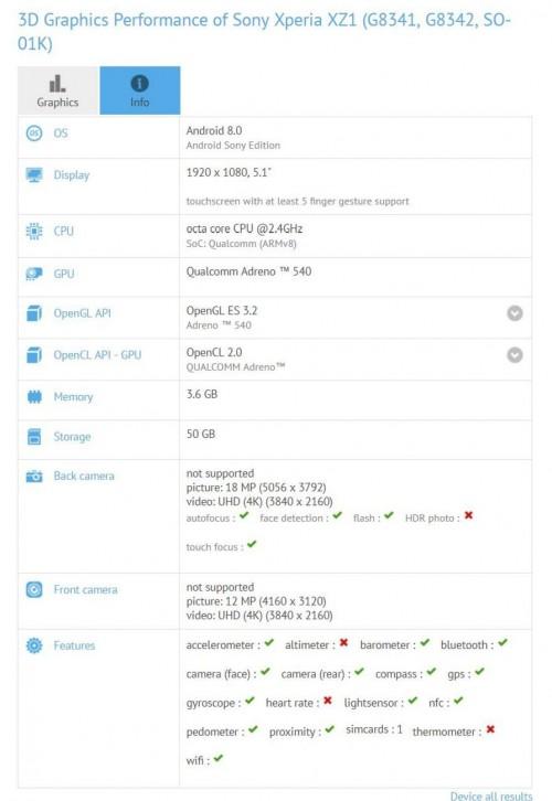 Duo Xperia Baru Muncul di Situs Benchmark, Spesifikasinya?