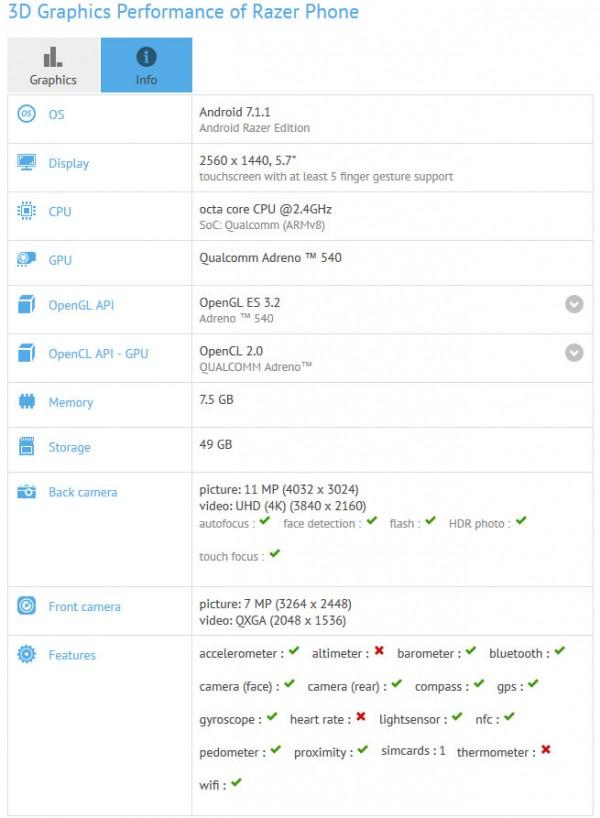 Spesifikasi Ponsel Gaming Razer Terungkap — Sama Seperti Flagship Android Sekarang ini?