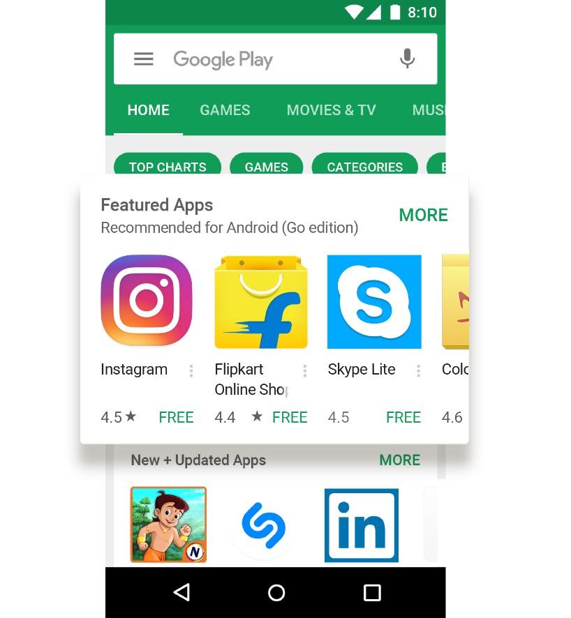 Segala Hal yang Perlu Kamu Ketahui Tentang Android Go!