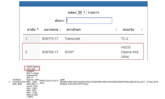 Sony Siap Luncurkan Xperia L2 dan XA2 Ultra?